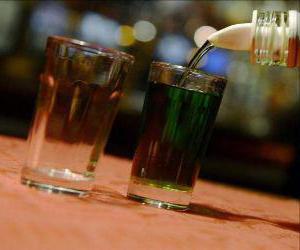 как в домашних условиях определить метиловый спирт лучшие способы