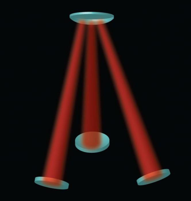 техническая левитация обзор методов