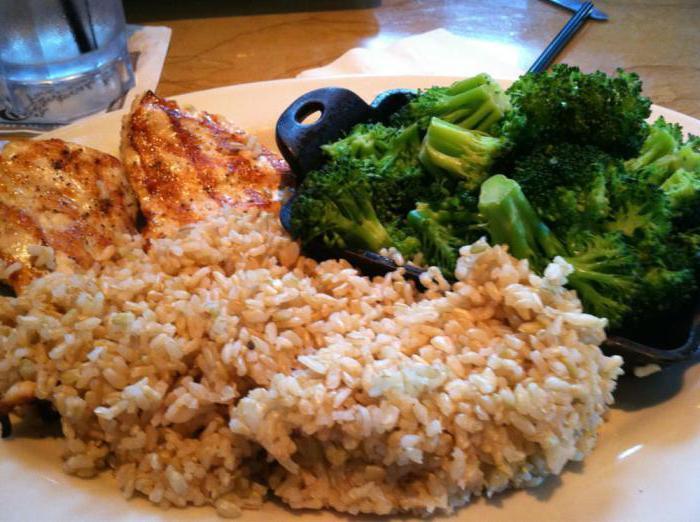 Кулинария рецепты блюд из фарша