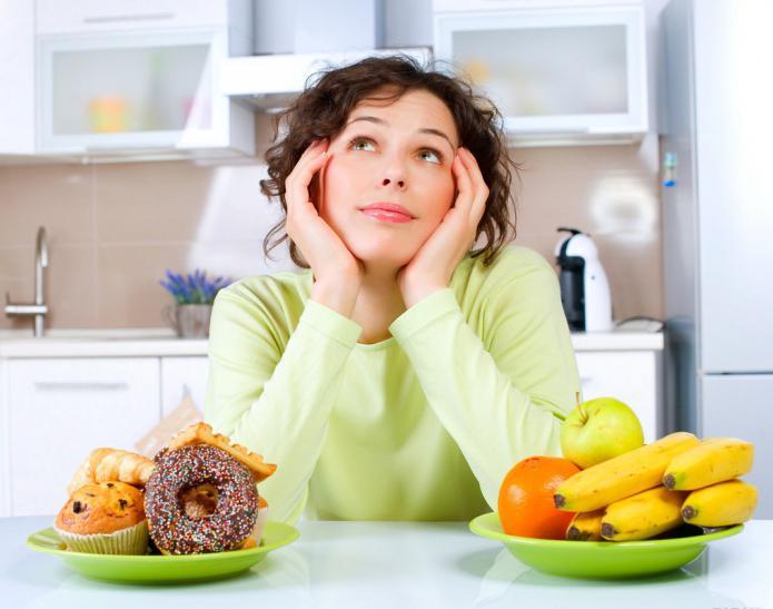 отзывы худеющих о препаратах для похудения