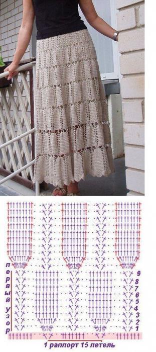 Простые узоры на юбку крючком