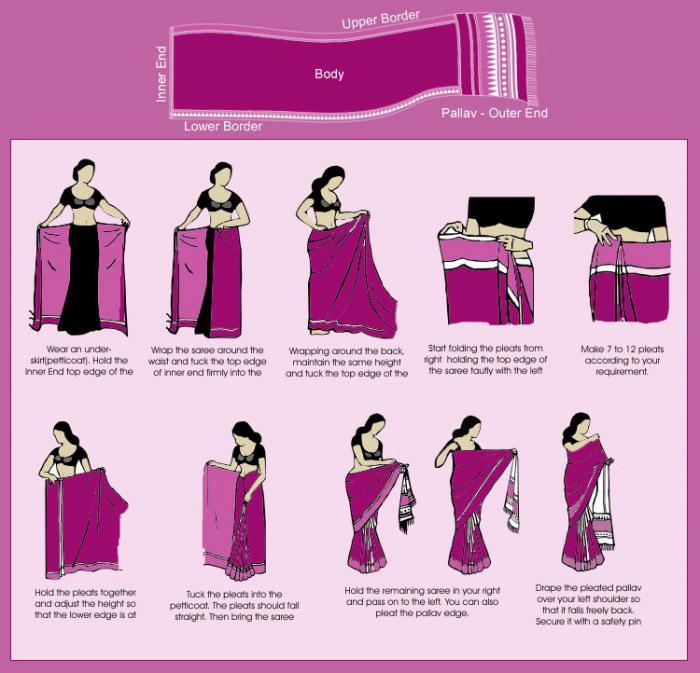 Как надевать сари » Жизнь одуванчика