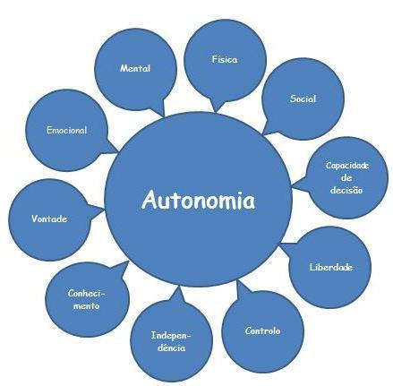 что такое автономия воли сторон