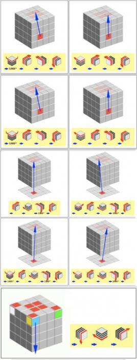 кубик рубика 4х4 схема