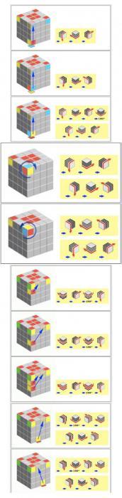 как собрать кубик-рубик
