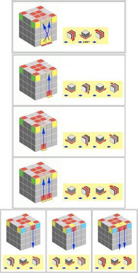 Схема сбора кубика 4х4