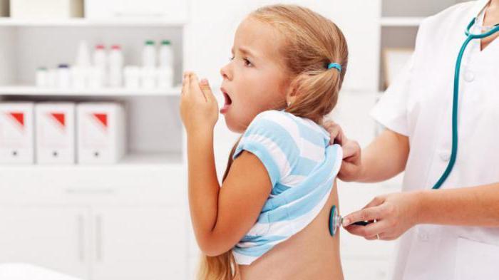 чем лечат аллергический кашель у ребенка диагностика