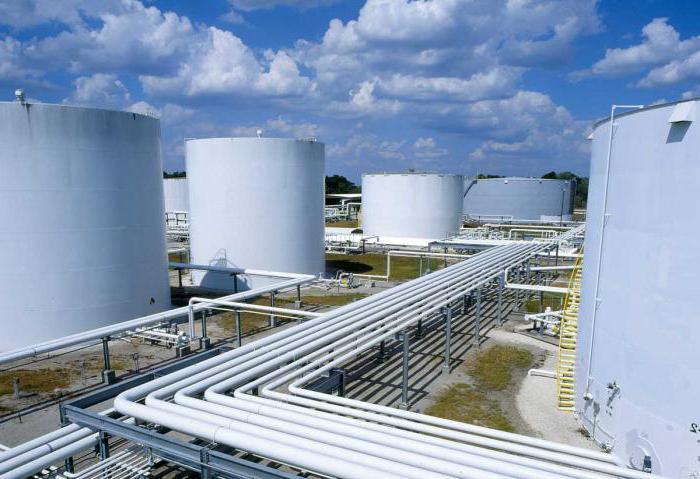 определение нефтепродуктов