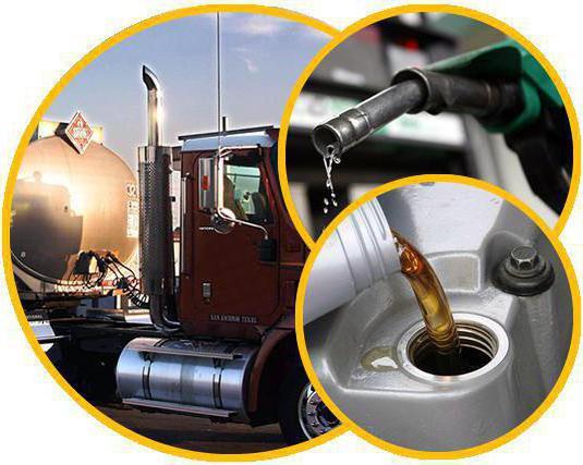 качество нефтепродуктов