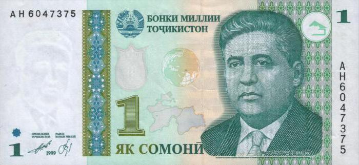 валюта в таджикистане к рублю