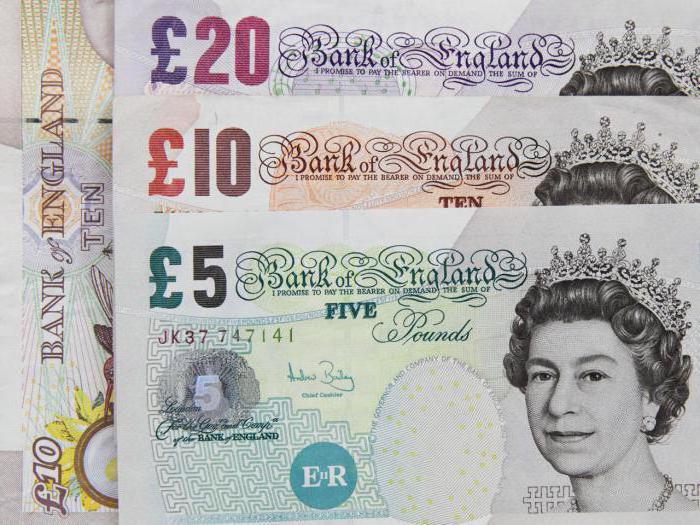 Валюта англии фото 1 крон 2006 цена