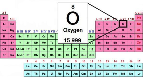 формула кислорода