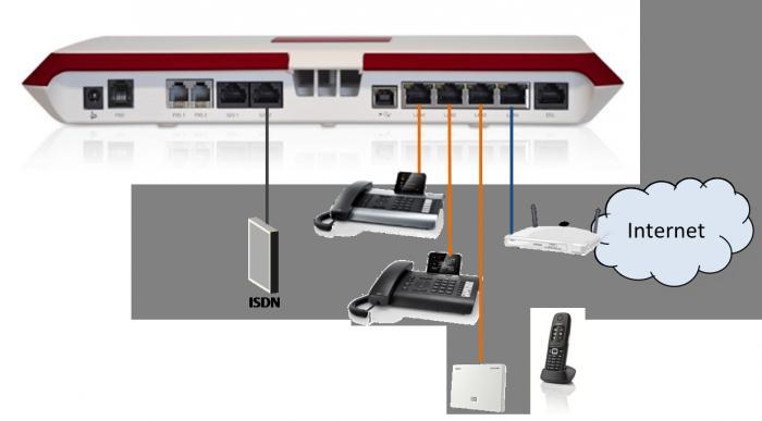dhcp сервер как включить