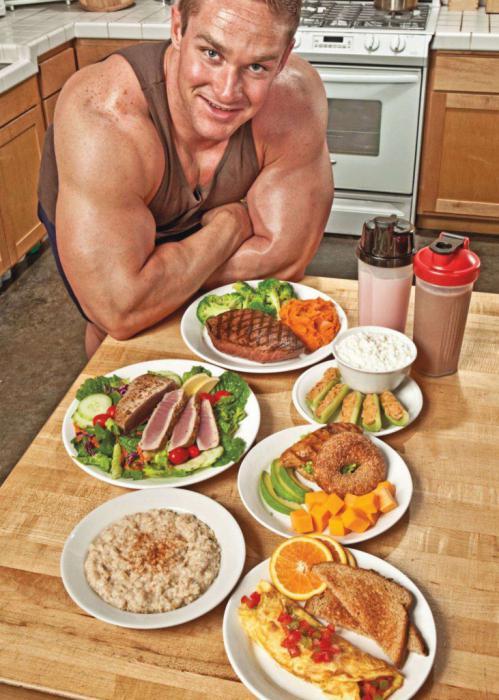 программа питания на неделю для похудения