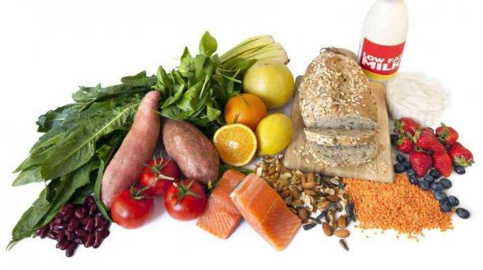 программа питания для похудения энерджи диет
