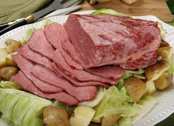 как засолить мясо свинины