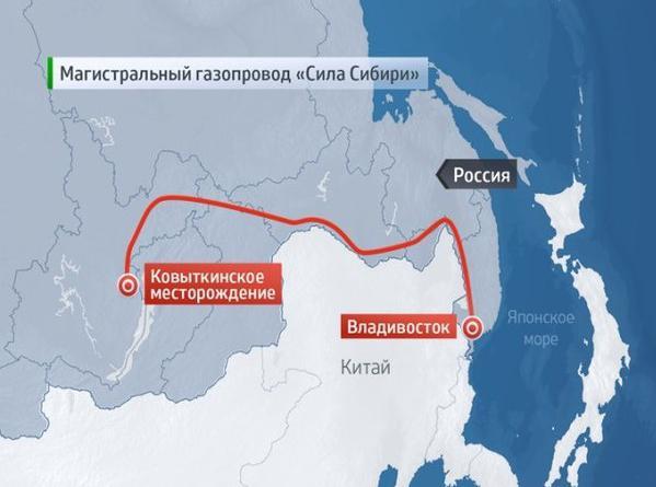 газовый контракт россия китай 2014