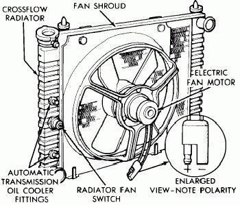 ремонт вентилятора охлаждения двигателя