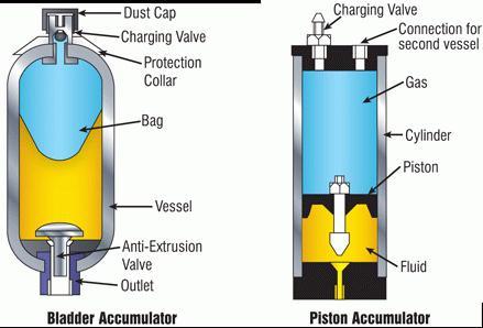 гидроаккумулятор схема