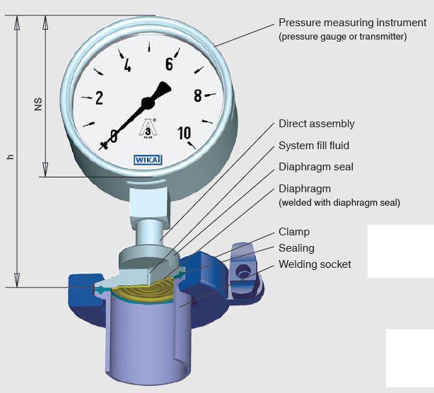 давление в системе отопления дома