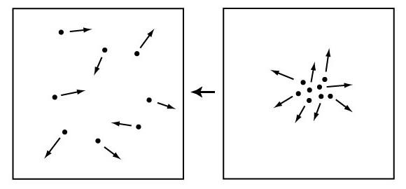 Энтропия системы