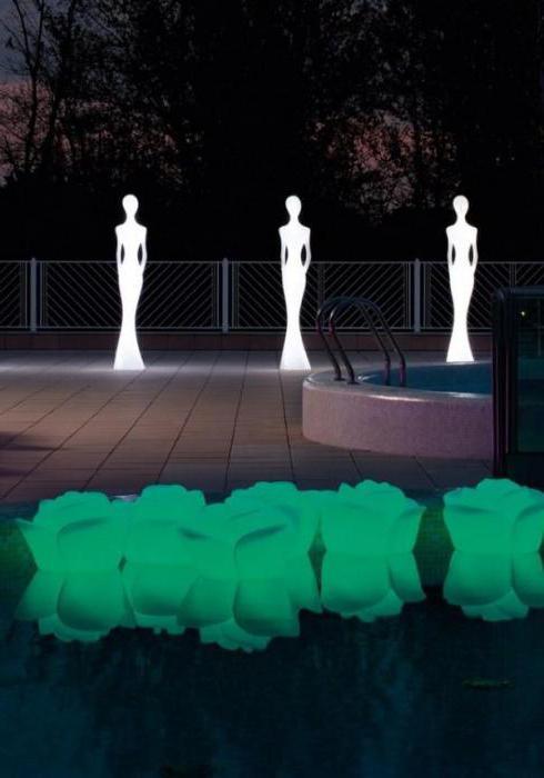 декоративные светильники уличного освещения