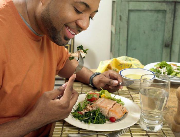 белковая диета для похудения таблица дюкана