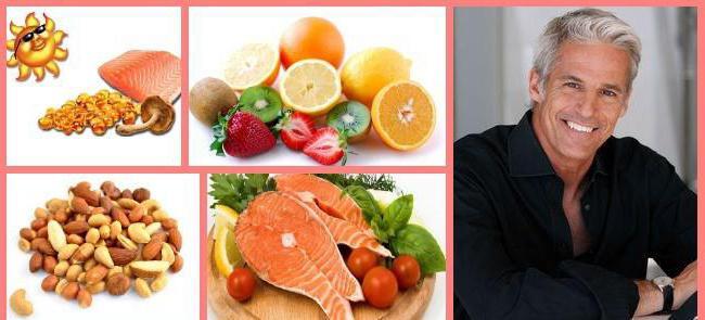 Хорошие витамины для мужчин