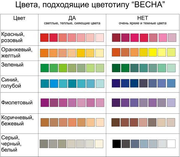 сочетание цветов в одежде для женщин таблица на русском