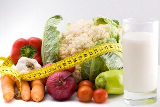 ешьте чтобы похудеть