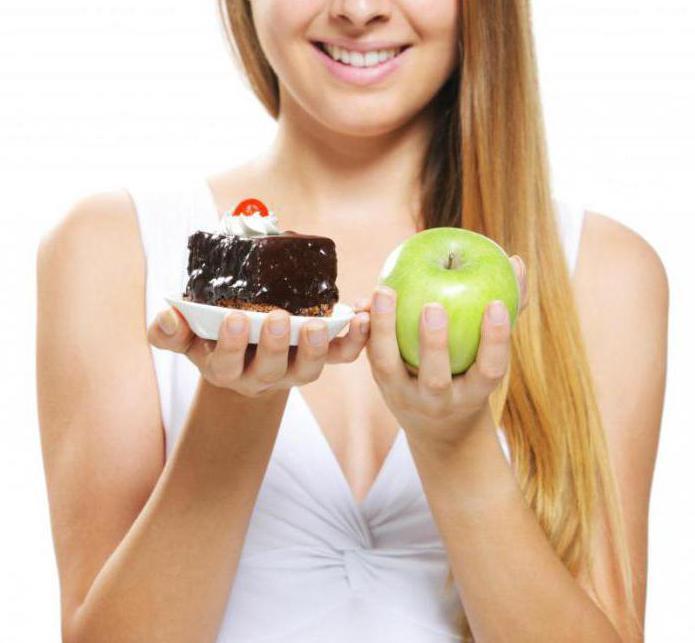 меню для лечения анорексии у девочек