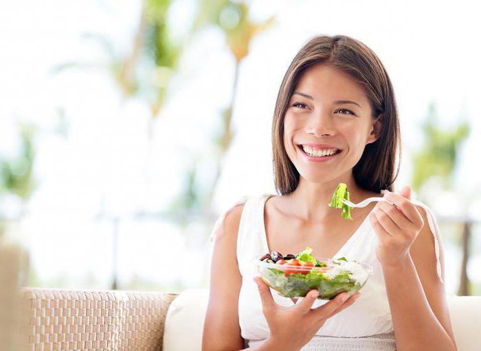 Как похудеть за месяц на 5 кг в домашних условиях форум