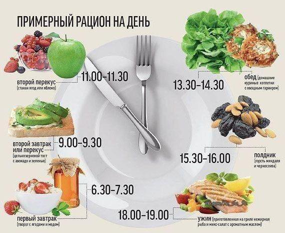 примерное меню диеты екатерины миримановой
