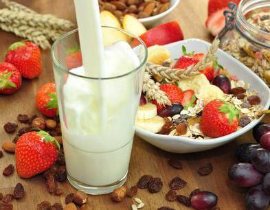 диета на йогуртах отзывы