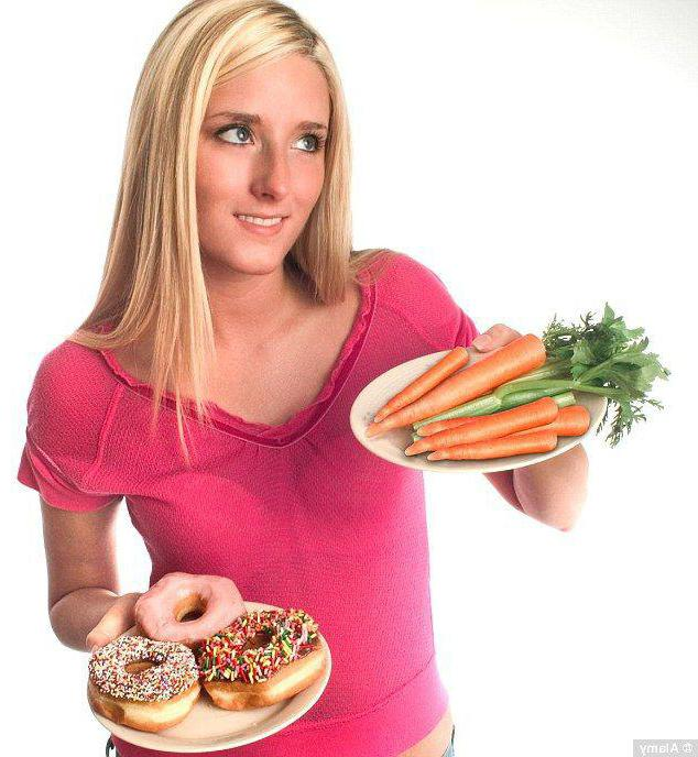 Экспресс диеты картинки