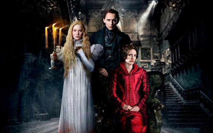 Смотреть фильмы жанра ужасы онлайн бесплатно в хорошем