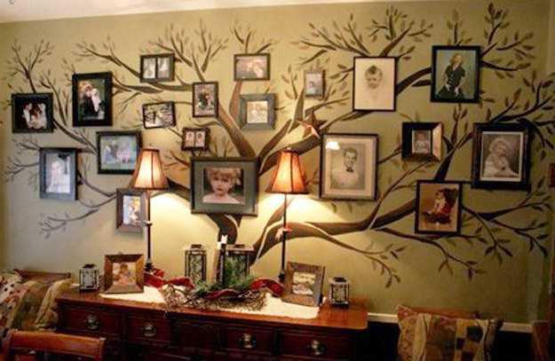 Родовое дерево фото своими руками