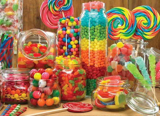 Названия конфет