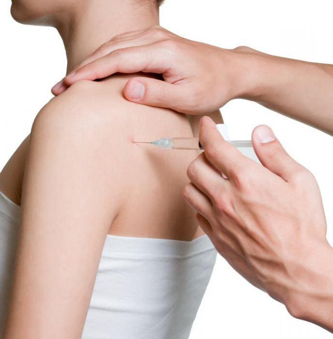 синовит бурсит плечевого сустава