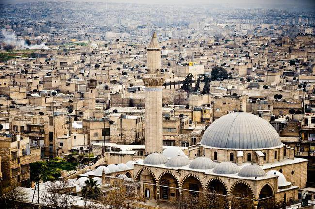 площадь сирии в тыс км2