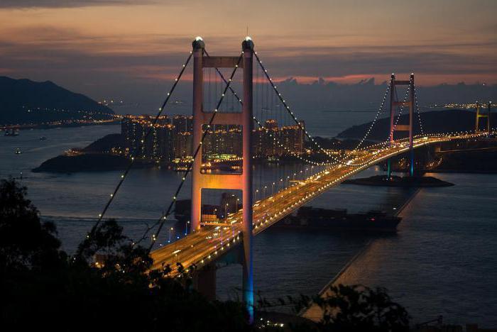 10 самых красивых мостов мира