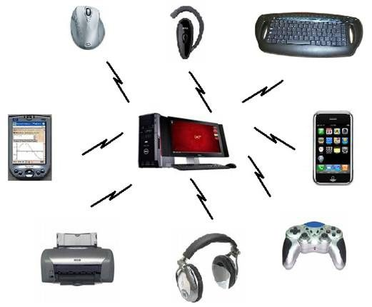 bluetooth the evolution of technology Human evolution, how technology influenced our i just fail to understand how can technology influence the evolution i understand the term evolution used to.