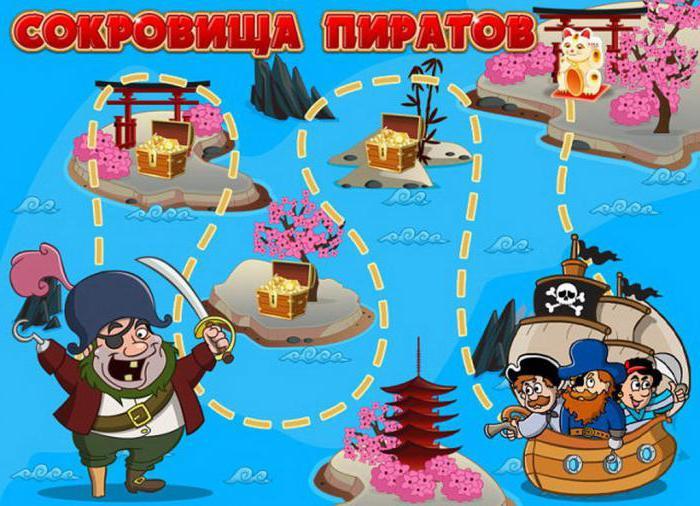 Сокровища пиратов как пройти