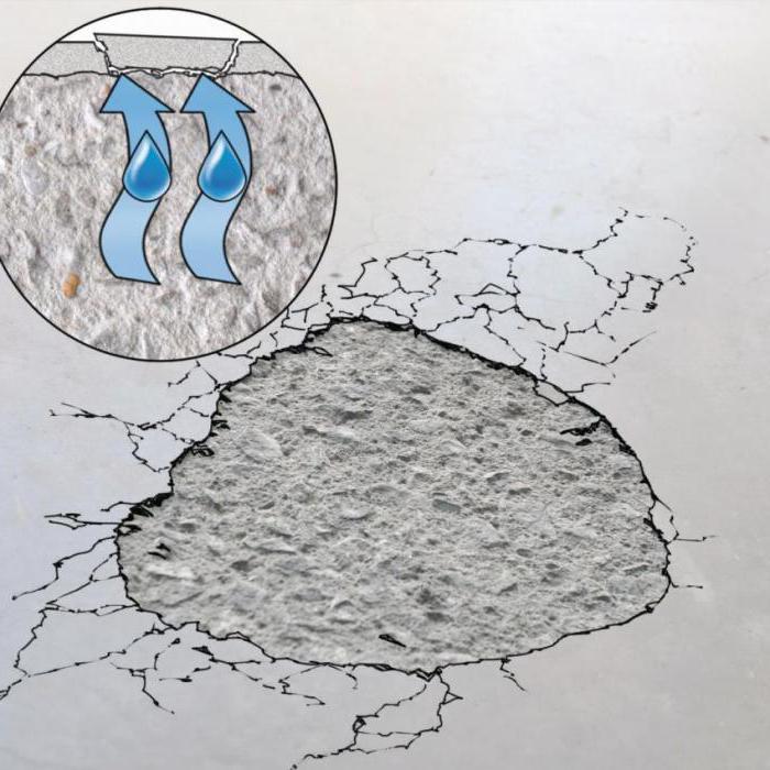 бетон морозостойкость и водонепроницаемость
