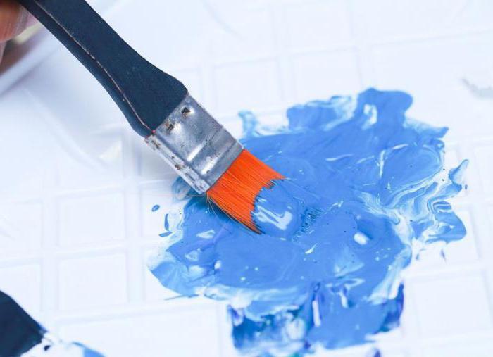 как получить бирюзовый цвет при смешивании