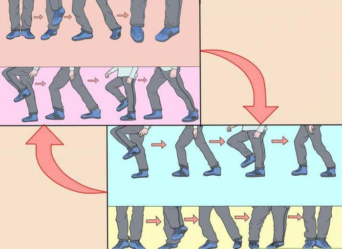 научиться танцевать с картинками поэтапно это