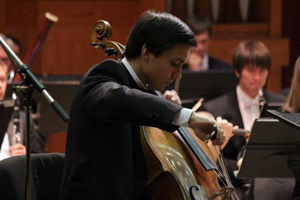 произведения для виолончели с оркестром