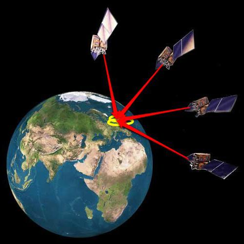 global positioning system Gps has its origins in the sputnik era when scientists were able to track the satellite with shifts in its radio signal known as the doppler effect the.