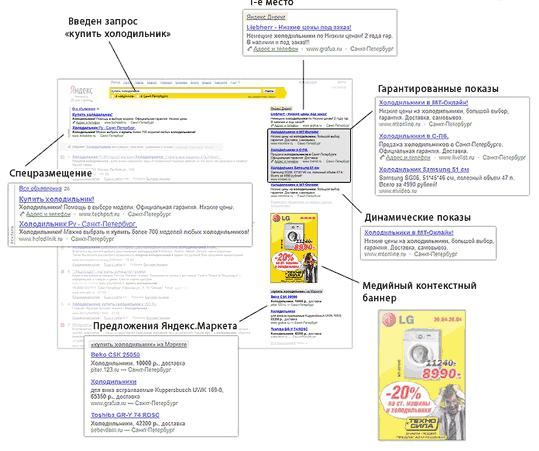 Как настроить «Яндекс» и его сервисы
