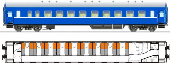 схема вагона купе